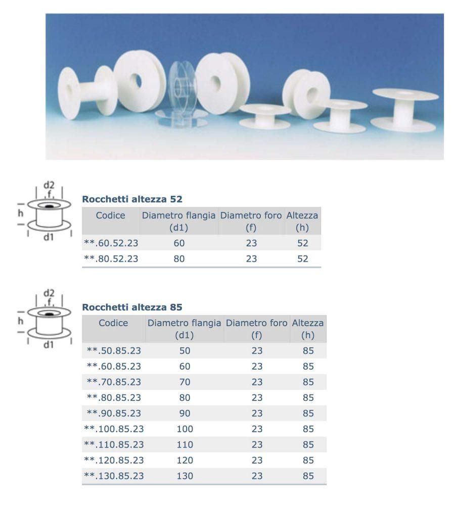01-Rocchetti-H52-H102-H110-H123-H180